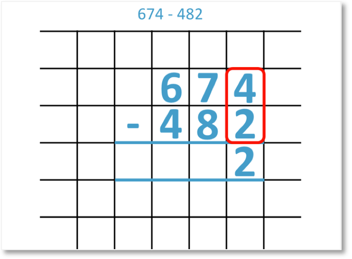 674 – 482 shown as column subtraction looking at the units
