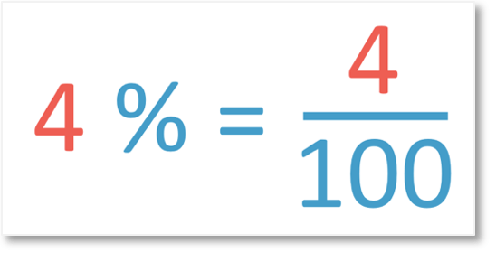 4% is 4 out of 100 as a fraction