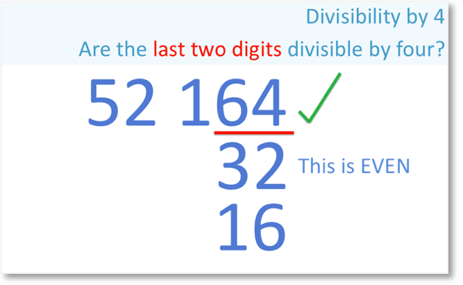 52164 is divisible by 4 since 64 is divisible by 4