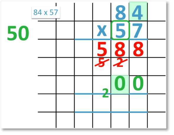 84 x 57 multiplying by the tens and 50 x 4 = 200