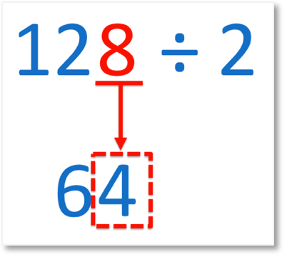 128 ÷ 2 = 64 mental division strategy