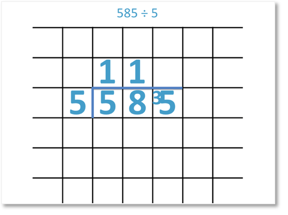 585 divided by 5 shown as short division method