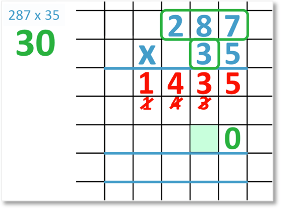 287 x 35 set out in long multiplication with the 3 representing 30