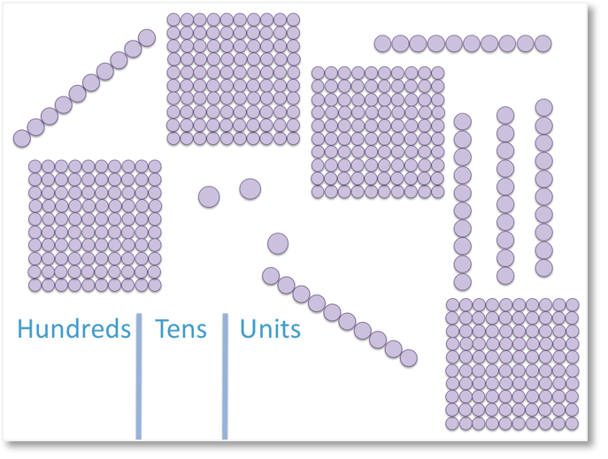 hundreds tens and units counters for 463