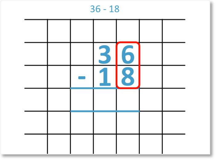 36 - 18 laid out in column subtraction on square paper