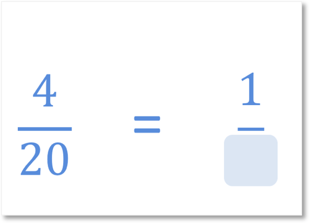 example of finding a missing denominator equivalent to the fraction four twentieths