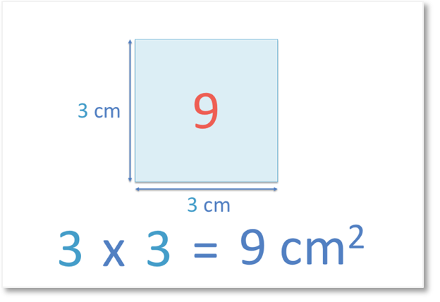 9 is a square number