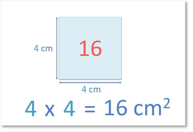 16 is a square number