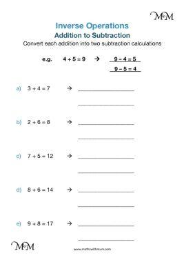 Writing Subtraction Number Sentences Worksheets pdf