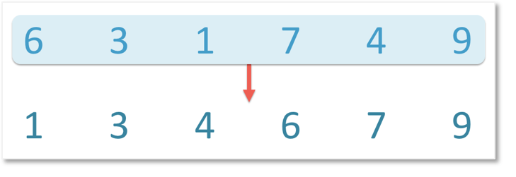 Writing an even set of numbers in ascending order before finding the median