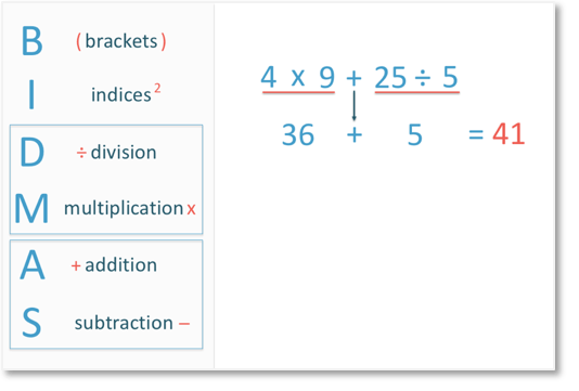 4 x 9 + 25 divided by 5 = 41