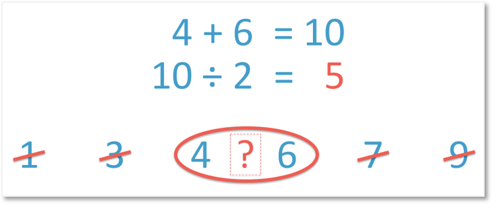 To find the median of an even set of numbers, cross off at each end and then find the mean of the two remaining numbers