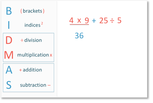 Accordinag to BIDMAS we do multiplication and division before addition