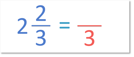 converting mixed numbers to improper fractions question example of 2 and 2 thirds