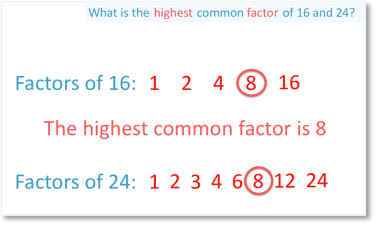 how to find the greatest common factor of 16 and 24