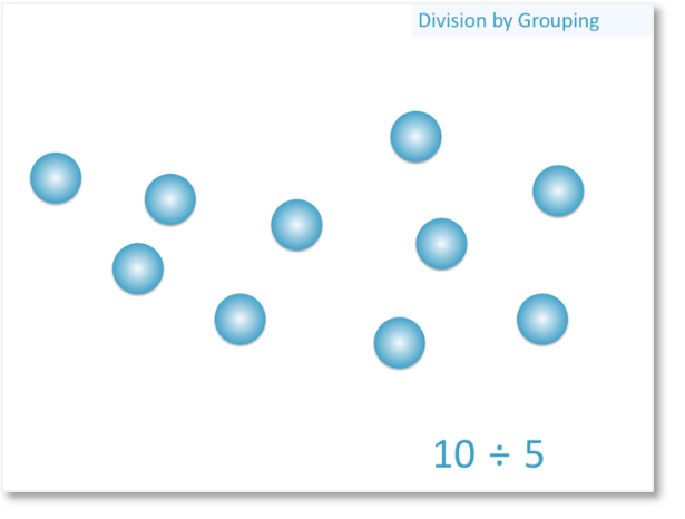 division by grouping shown with counters