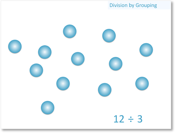 12 divided by three with 12 counters ready for equal grouping
