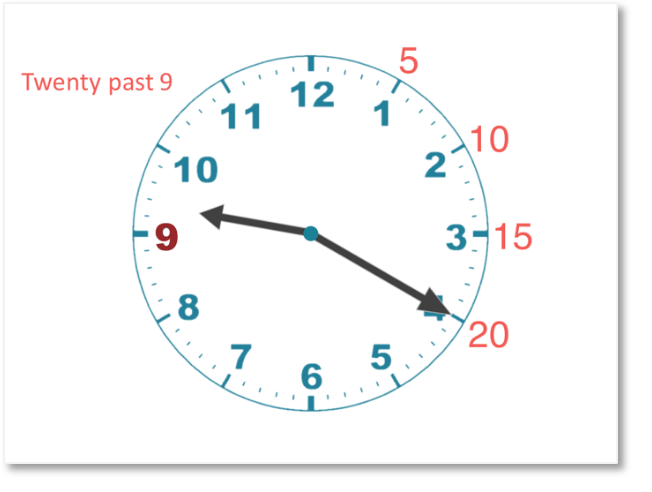 20 minutes past 9 on an analogue clock