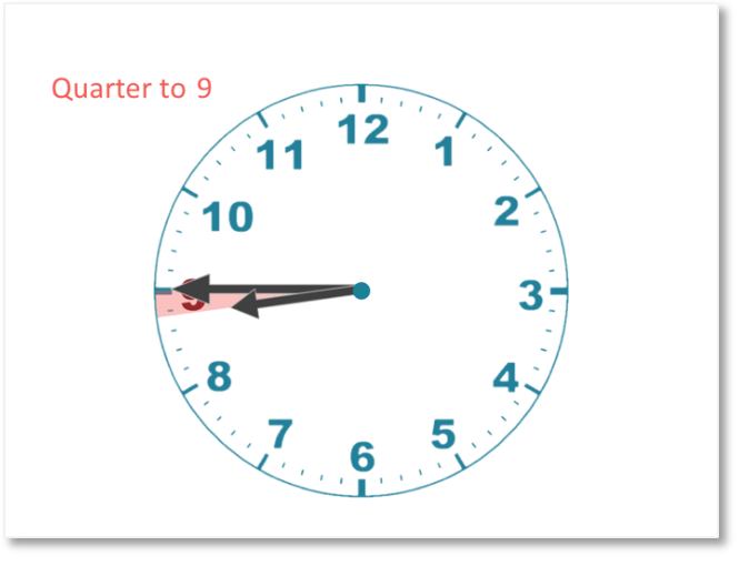 quarter to 9 shown on a clock