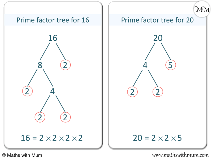 prime factorization examples of 16 and 20