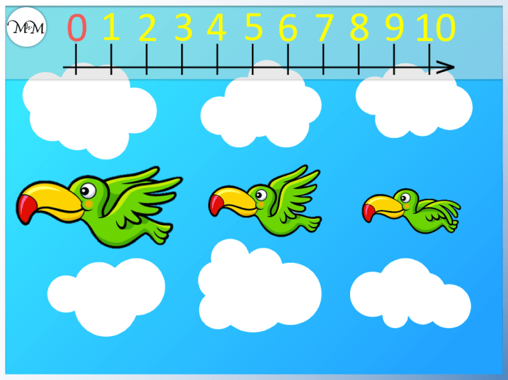 how to teach counting to three on a number line for children
