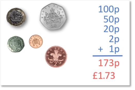 adding coins using column addition