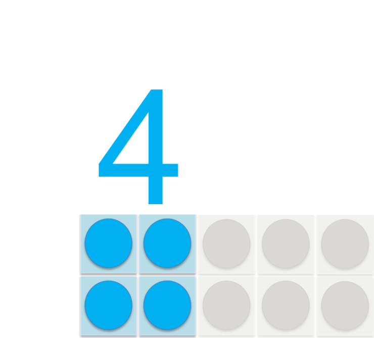 4 is an even number because it can be divided exactly by two, it is in the two times table