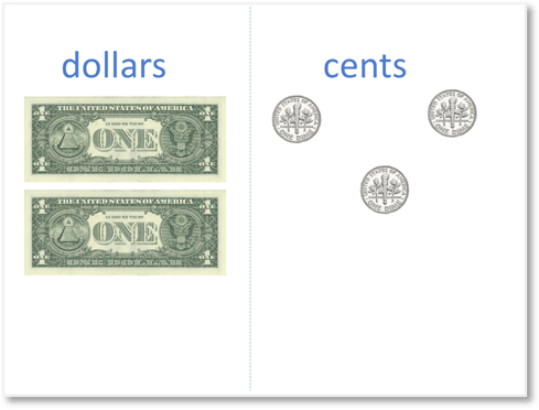 american money separated into dollars and cents