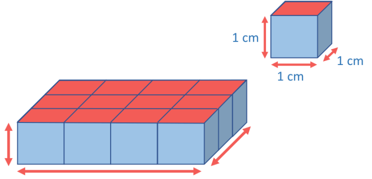 A cuboid made from 12 cubic centimetre cubes