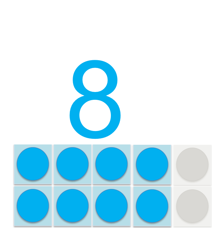 8 is an even number and can be arranged in two pairs of four