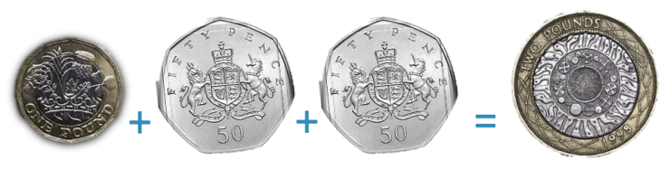 a sum of coins that add to make 2 pounds