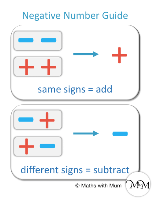 A guide for adding and subtracting negative numbers