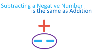 strategy for teaching addition and subtraction of negative numbers