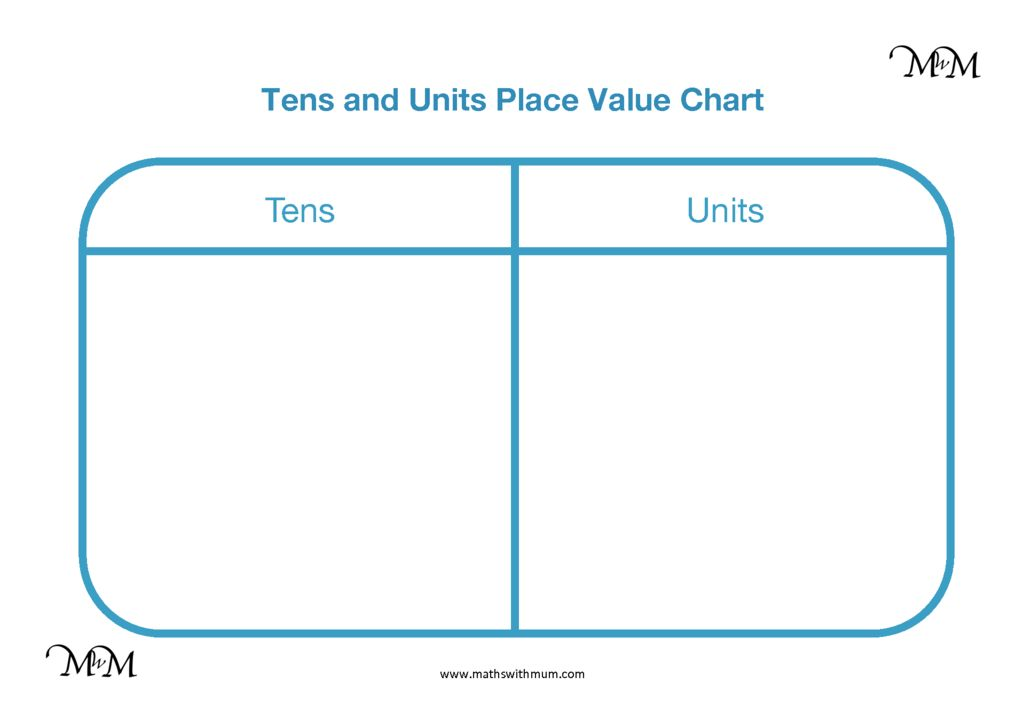 photograph relating to Place Value Chart Printable Pdf identified as Tens and Techniques Vacation spot Charge Chart - Maths with Mum