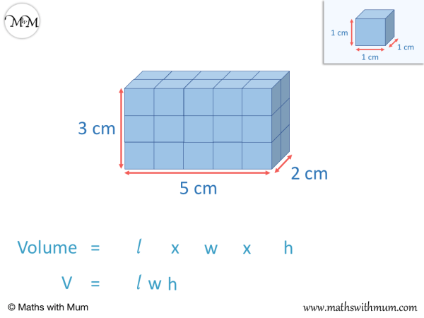 formula for finding the volume of a cuboid