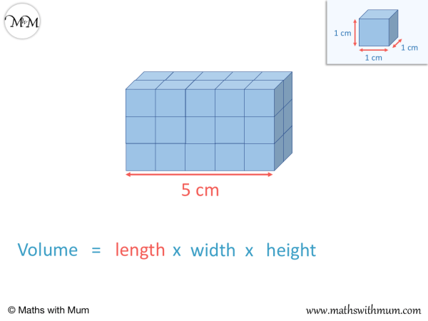 diagram showing the length of a cuboid