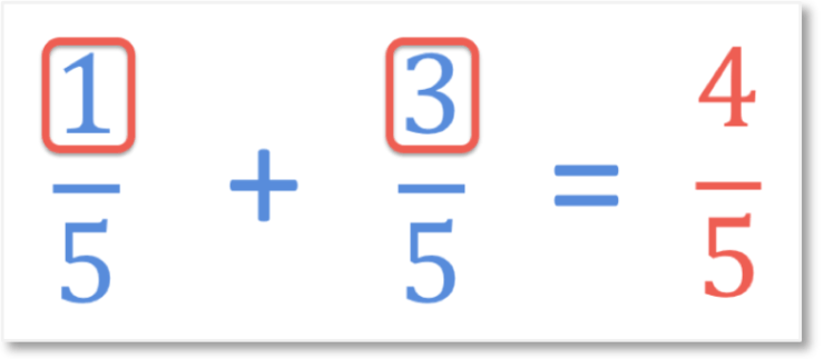 adding fractions with a common denominator