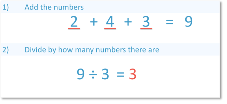 finding the mean of a set of numbers