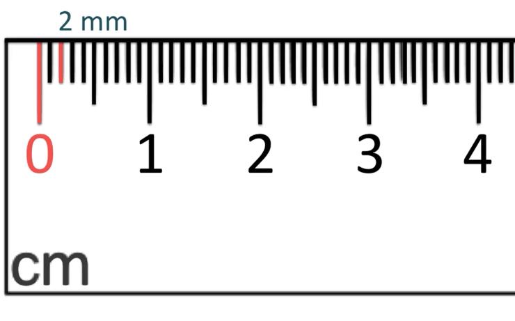 two millimetres