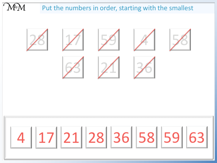 putting numbers to 100 in order by comparing their digits