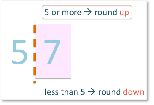 rounding.png
