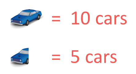 pictogram key example of cars