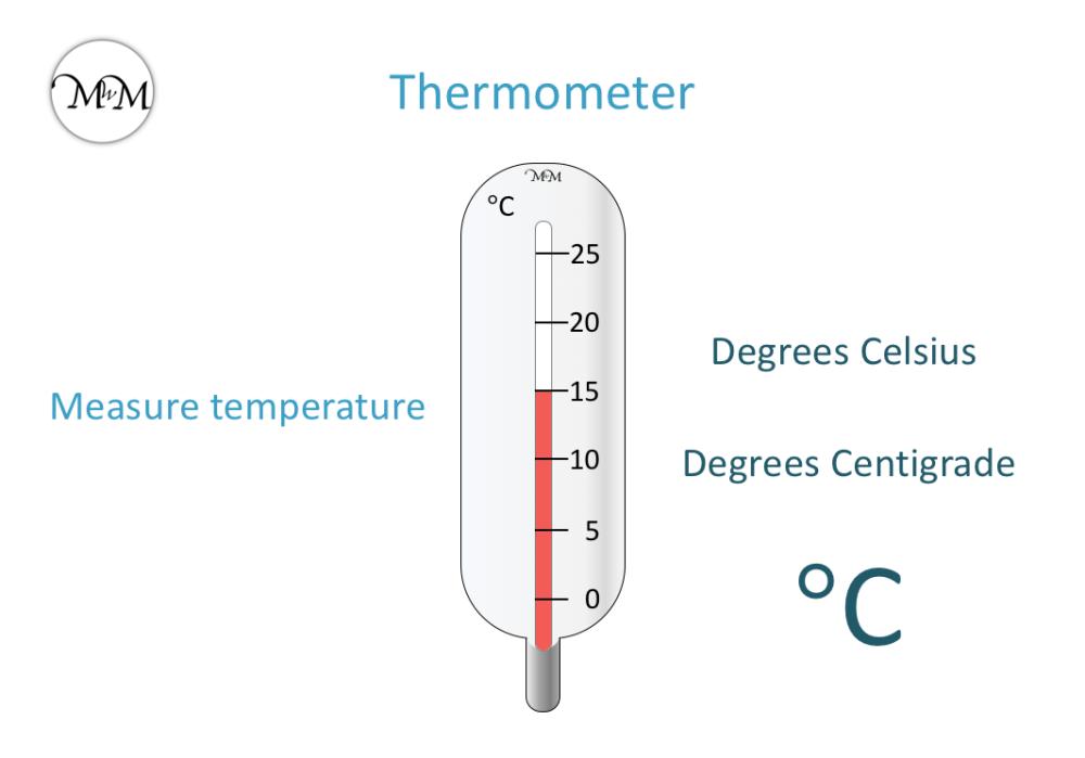 medium resolution of Reading Thermometer Worksheets   robertdee.org