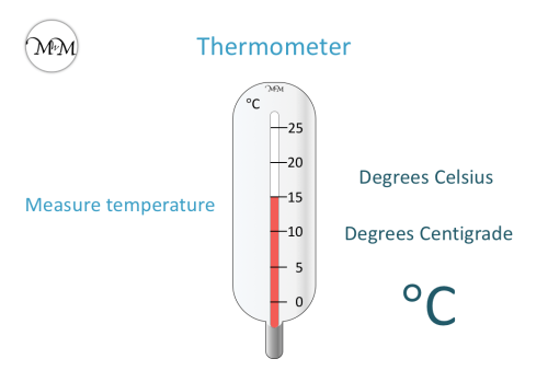 small resolution of Reading Thermometer Worksheets   robertdee.org