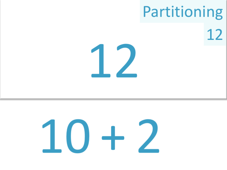 writing 12 in expanded form by partitioning it into its tens and units