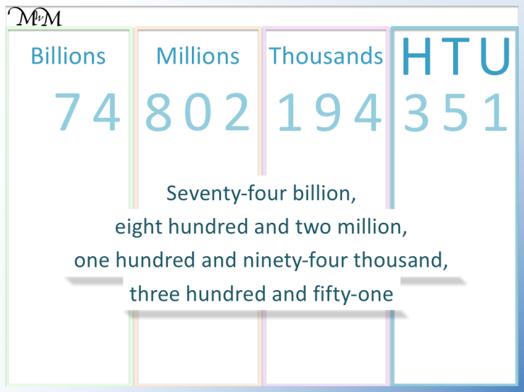writing a number that is 74 billion large in words using a place value chart