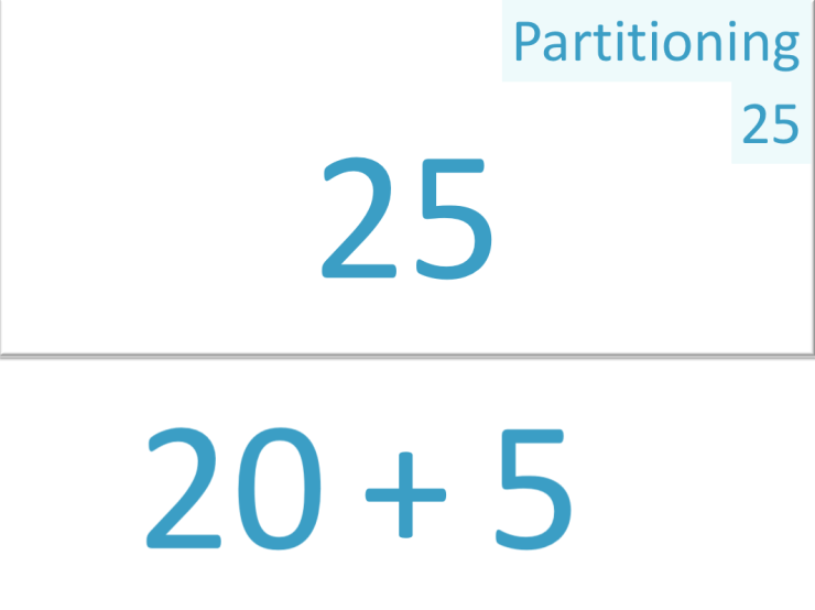 partitoning a number into tens and ones example of 25 = 20 + 5