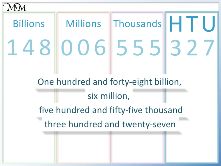 reading and writing a number in the billions in words