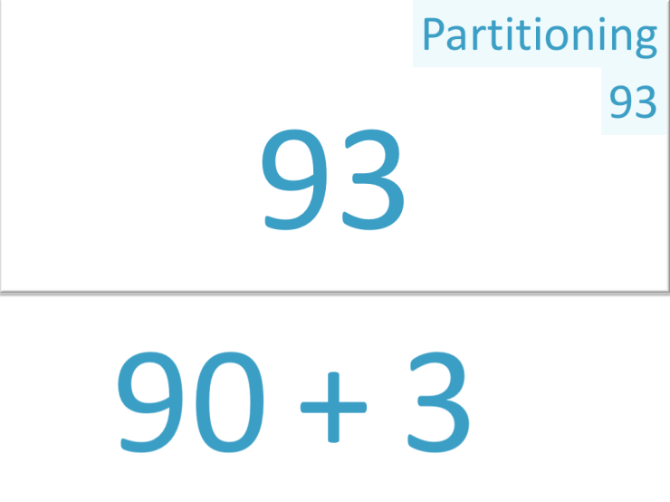 partitioning a 2-digit number into tens and units example