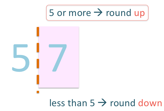 rounding 57 up using the rounding off rule